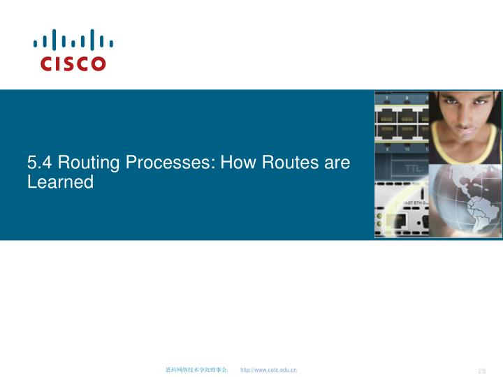 5.4 Routing Processes: How Routes are Learned