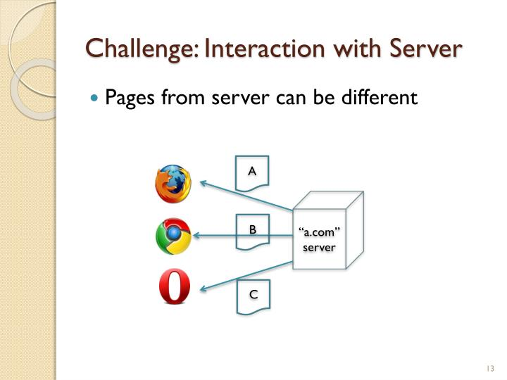Challenge: Interaction with Server