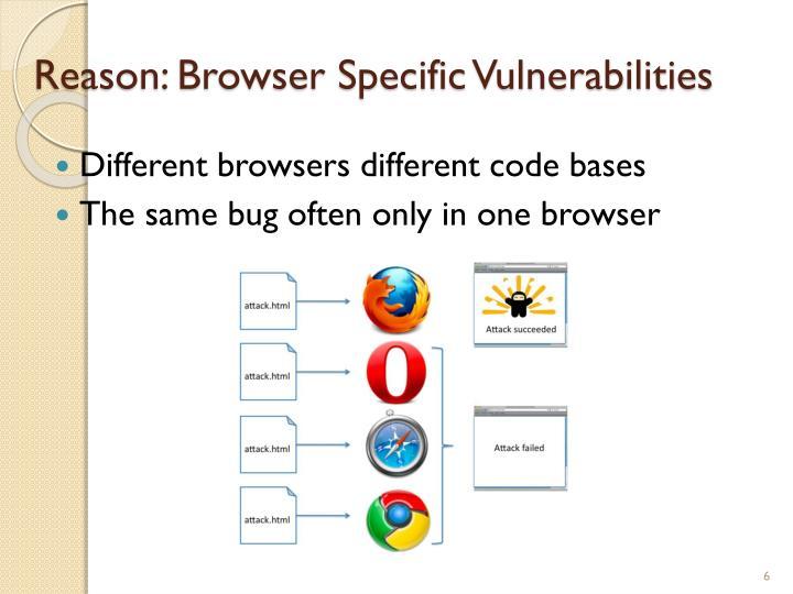 Reason: Browser Specific Vulnerabilities
