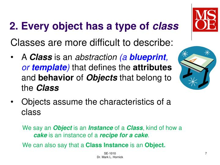 2. Every object has a type of