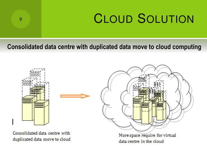 Cloud Solution