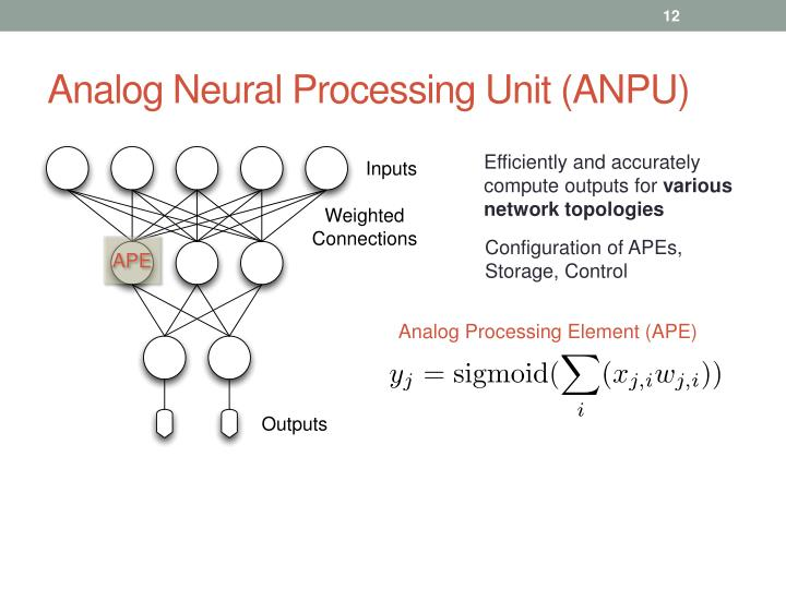 Analog Neural Processing Unit (ANPU)