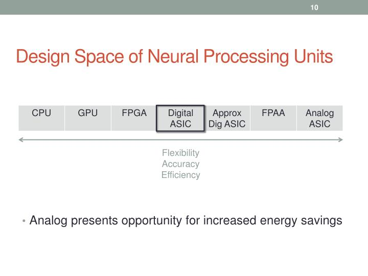 Design Space of Neural Processing Units