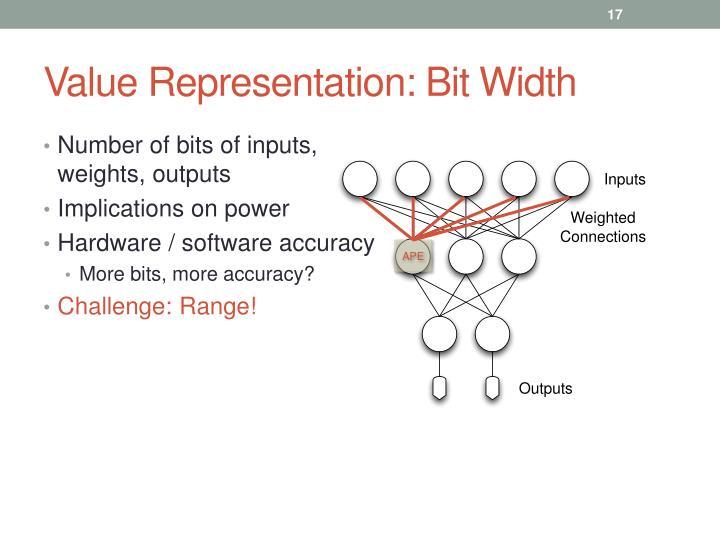 Value Representation: Bit Width