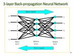 3 layer back propagation neural network
