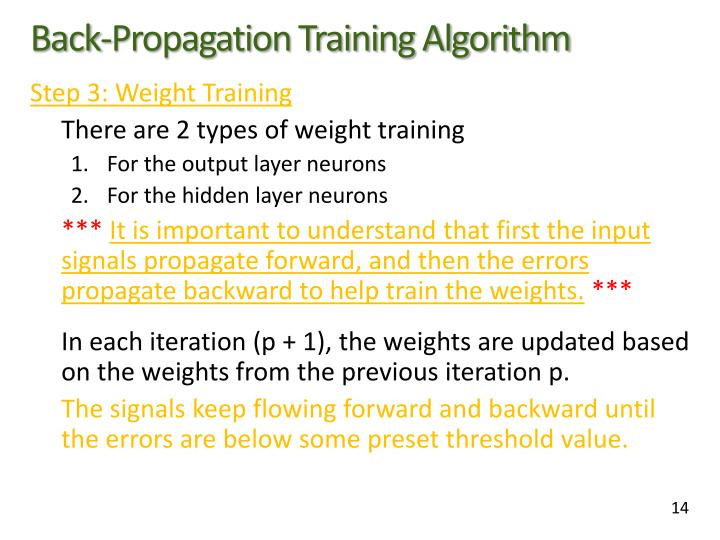 Back-Propagation Training Algorithm