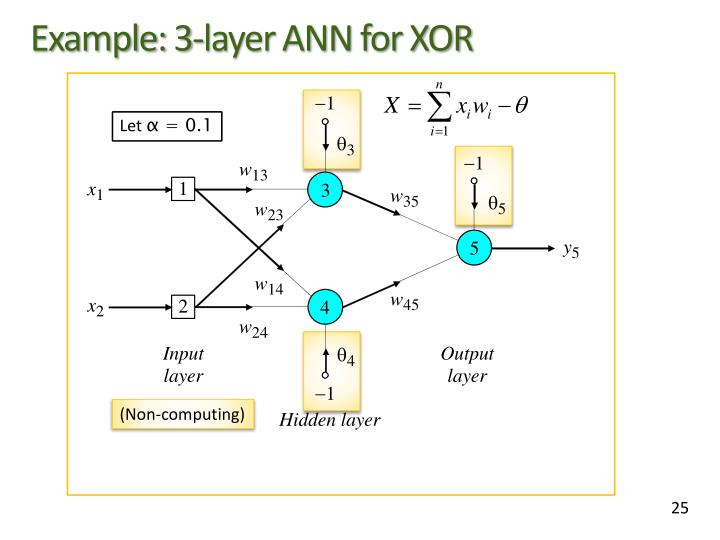 Example: 3-layer ANN for XOR