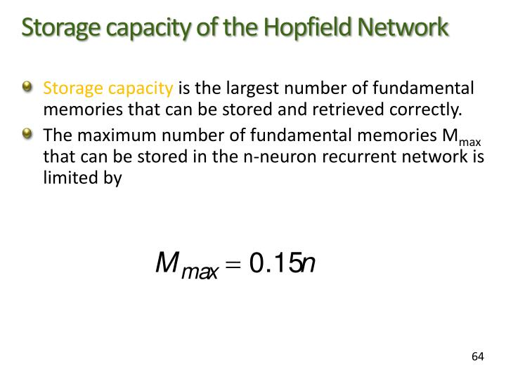 Storage capacity of the Hopfield Network