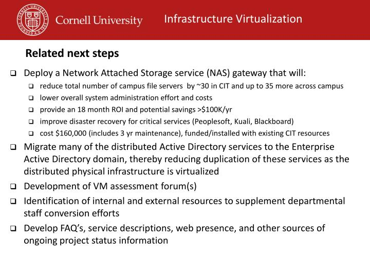 Infrastructure Virtualization