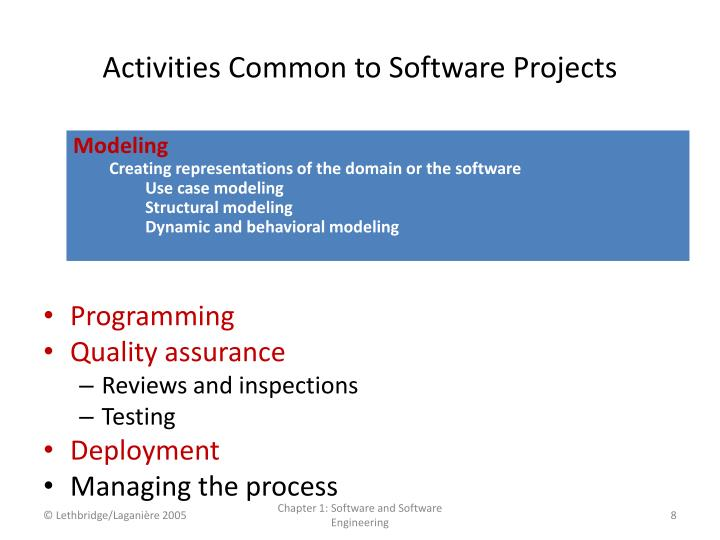 Activities Common to Software Projects
