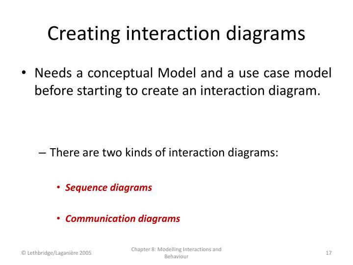 Creating interaction diagrams