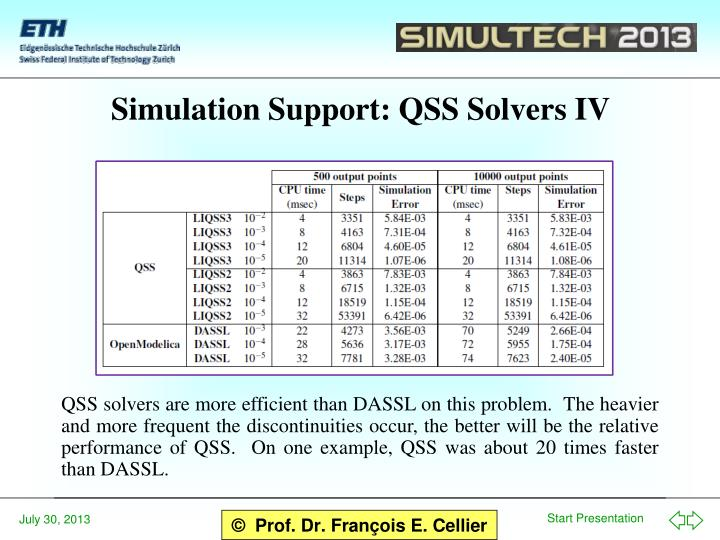 Simulation Support: QSS Solvers IV