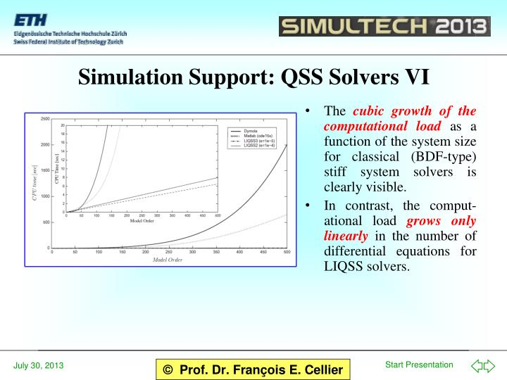 Simulation Support: QSS Solvers VI