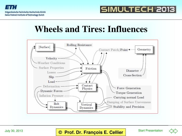 Wheels and Tires: Influences