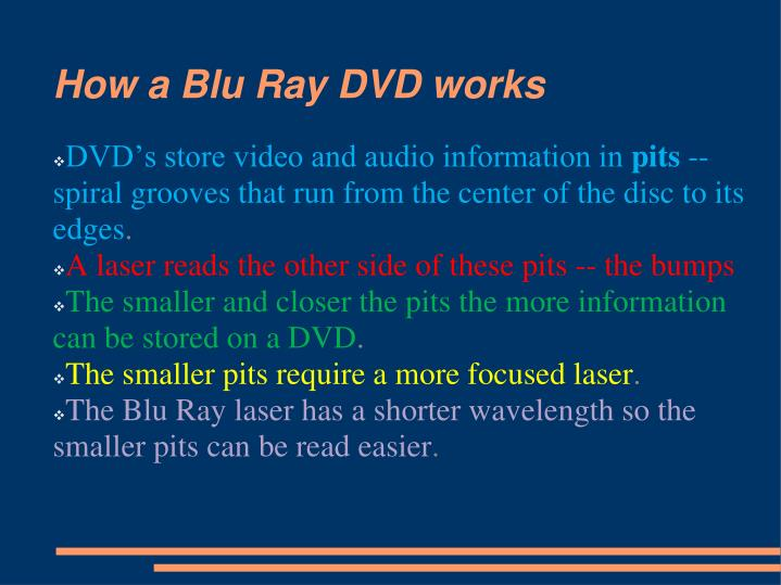 How a Blu Ray DVD works