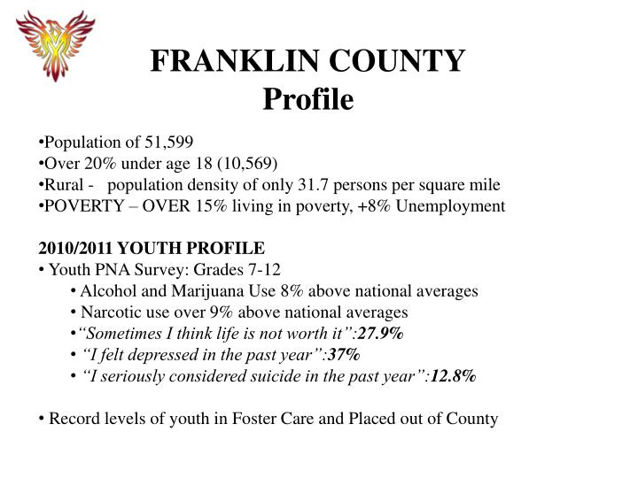 FRANKLIN COUNTY
