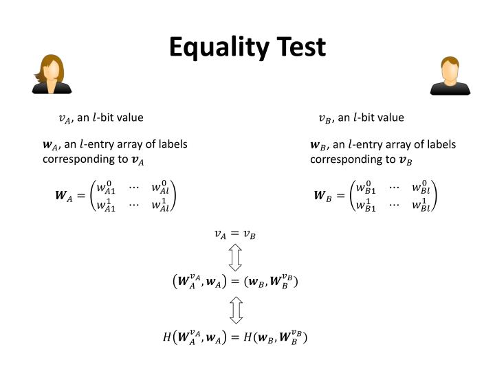 Equality Test