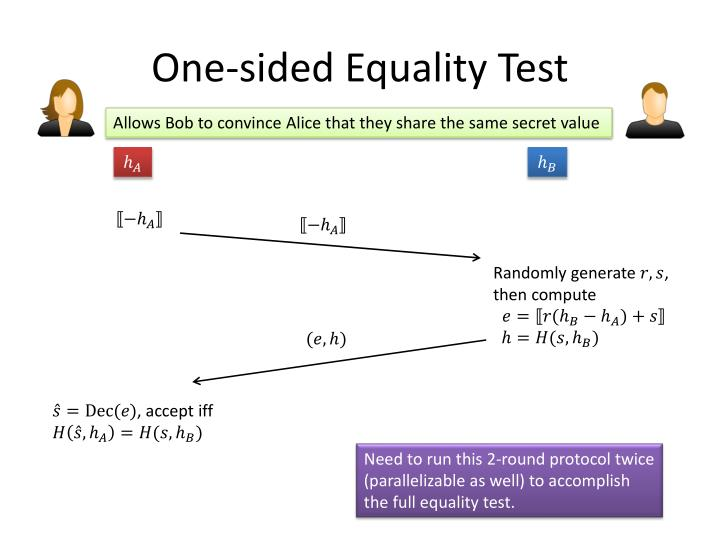 One-sided Equality Test