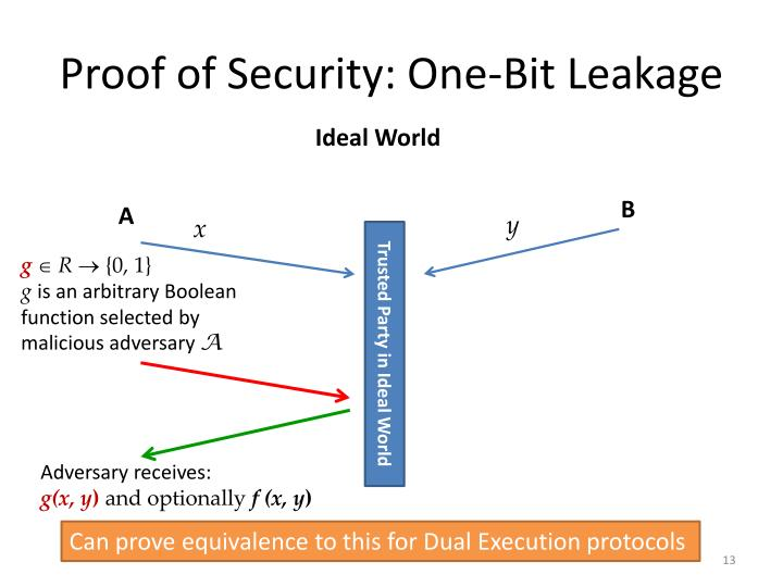 Proof of Security: One-Bit Leakage