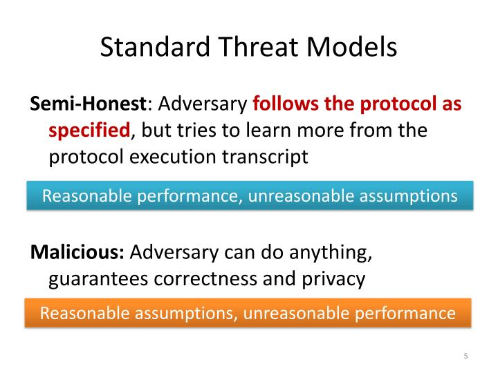Standard Threat Models
