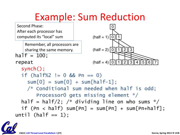 Example: Sum Reduction