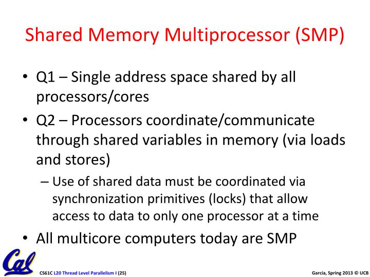 Shared Memory Multiprocessor (SMP)