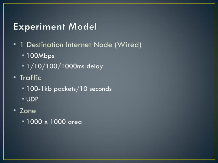 Experiment Model