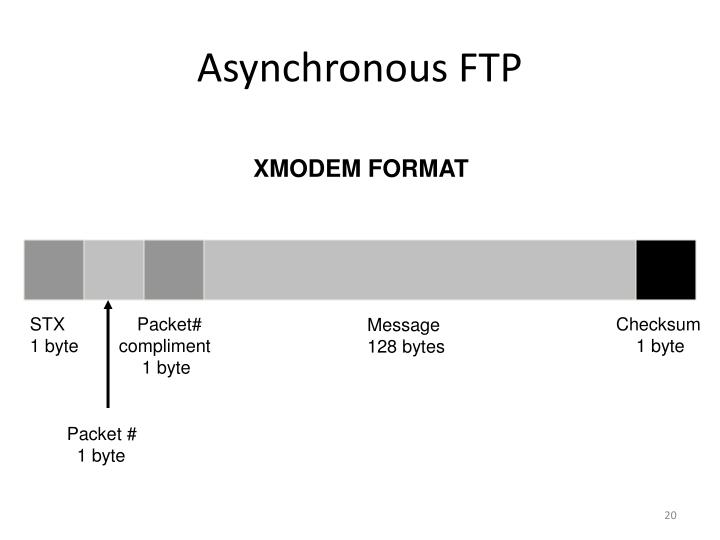 Asynchronous FTP