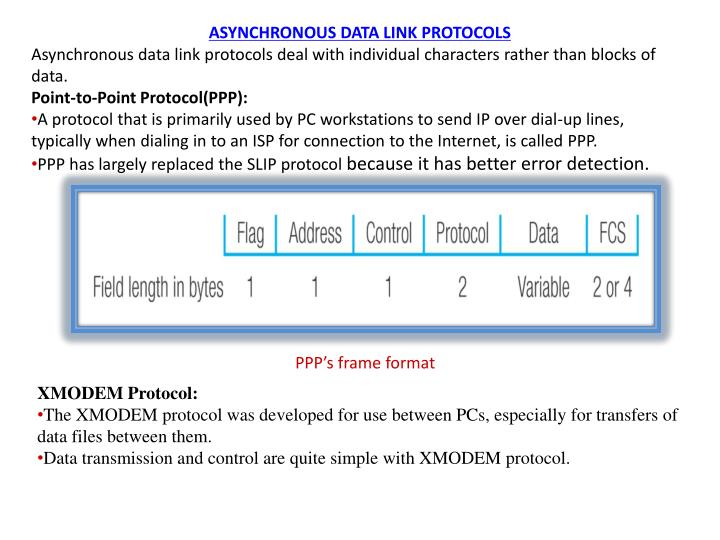ASYNCHRONOUS DATA LINK PROTOCOLS