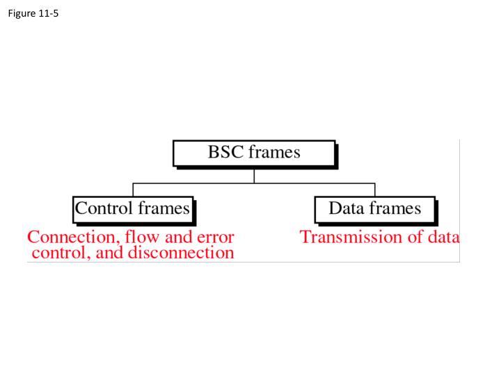 Figure 11-5