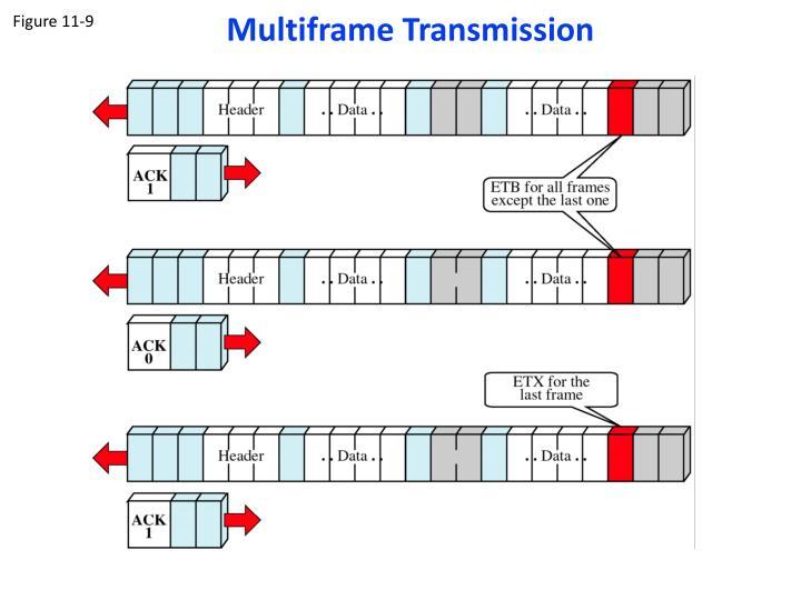 Multiframe Transmission