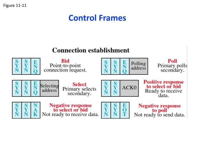 Figure 11-11