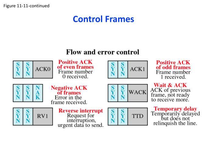 Figure 11-11-continued