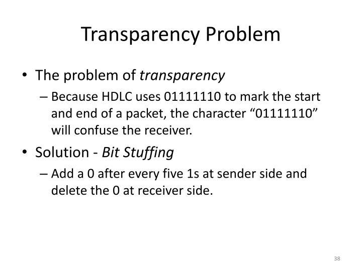 Transparency Problem
