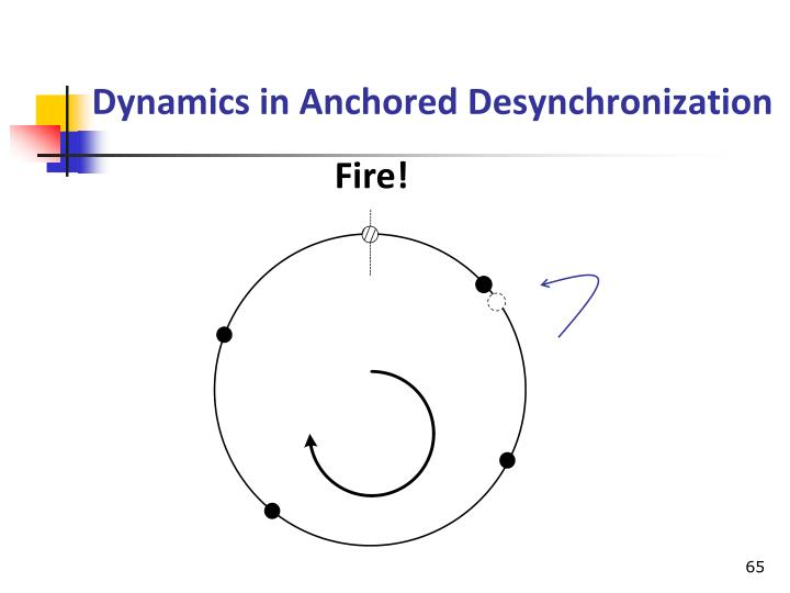 Dynamics in Anchored Desynchronization