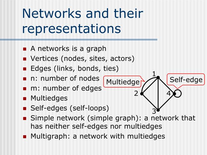 Networks and their representations