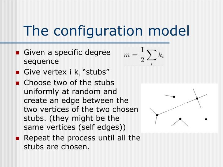The configuration model