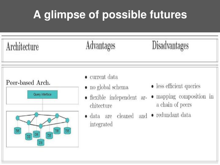 A glimpse of possible futures
