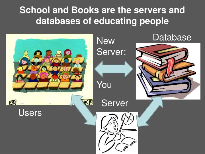 School and Books are the servers and databases of educating people