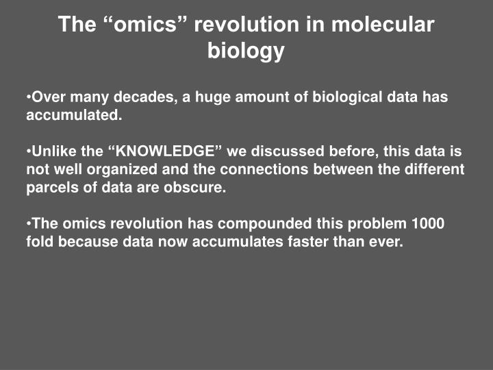 "The ""omics"" revolution in molecular biology"