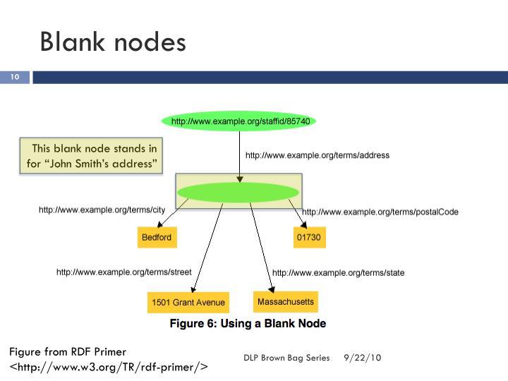 Blank nodes
