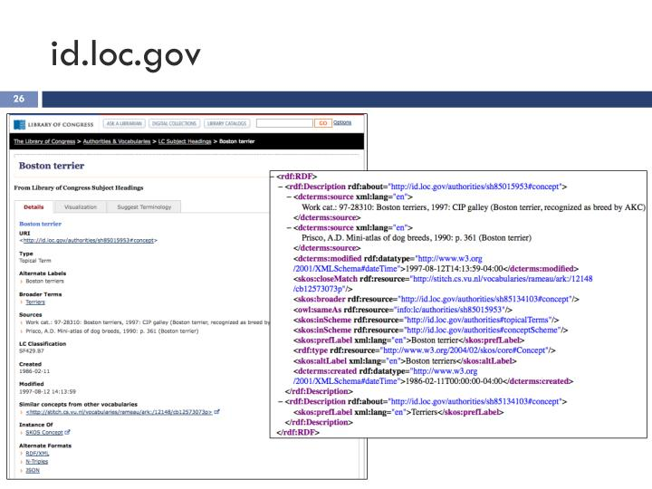 id.loc.gov