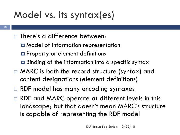 Model vs. its