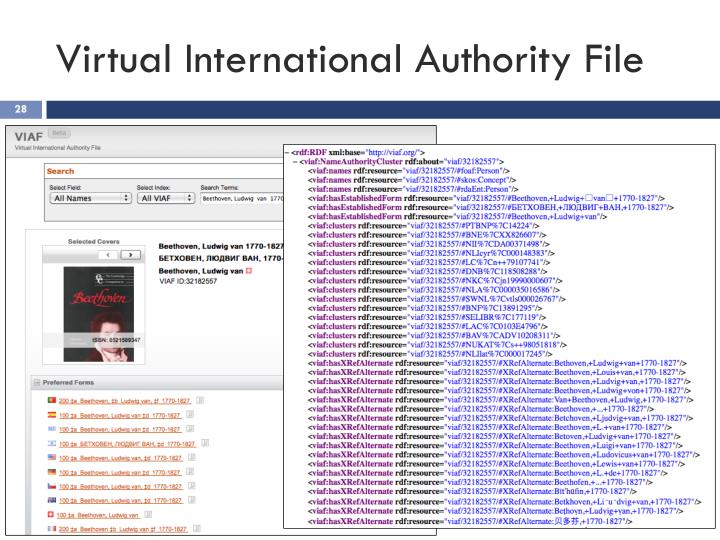 Virtual International Authority File