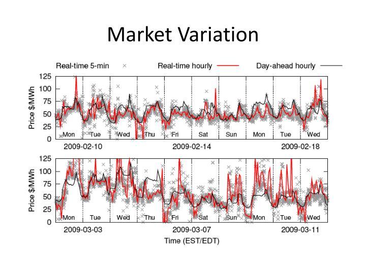Market Variation