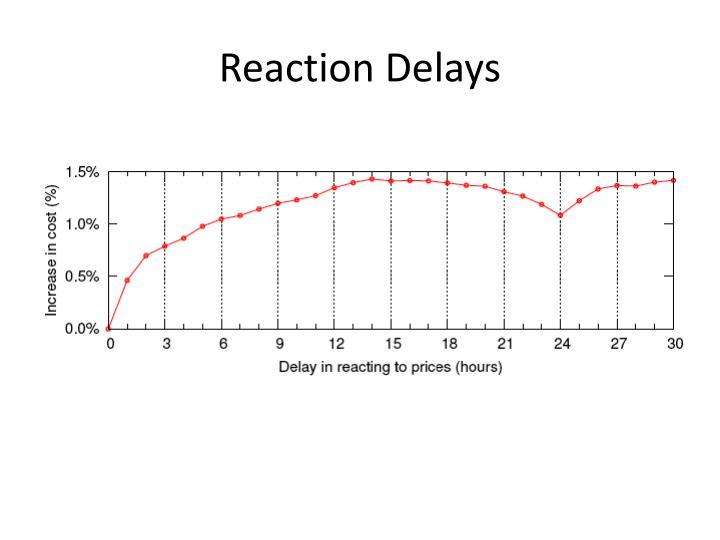 Reaction Delays