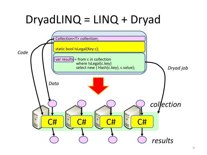 DryadLINQ = LINQ + Dryad