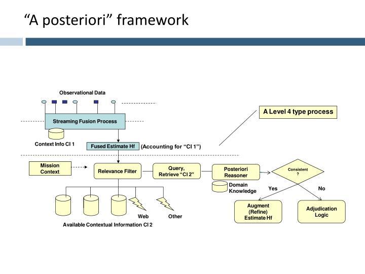 """""""A posteriori"""" framework"""