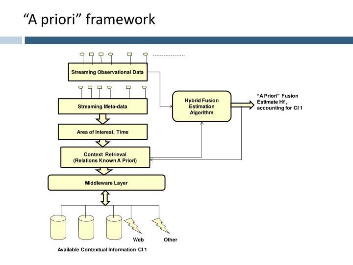 """""""A priori"""" framework"""
