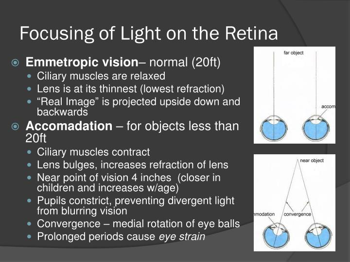 Focusing of Light on the Retina